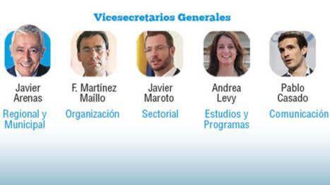Así son los nuevos pesos pesados del PP: Casado, Maíllo, Maroto, Levy y Moragas