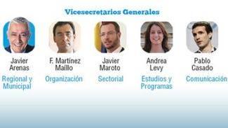 As� son los nuevos pesos pesados del PP: Casado, Ma�llo, Maroto, Levy y Moragas
