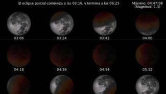 Claves para disfrutar del eclipse de Luna que teñirá de rojo el cielo