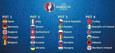 Loor a los vigentes campeones: La Roja será cabeza de serie en el sorteo de la Eurocopa 2016