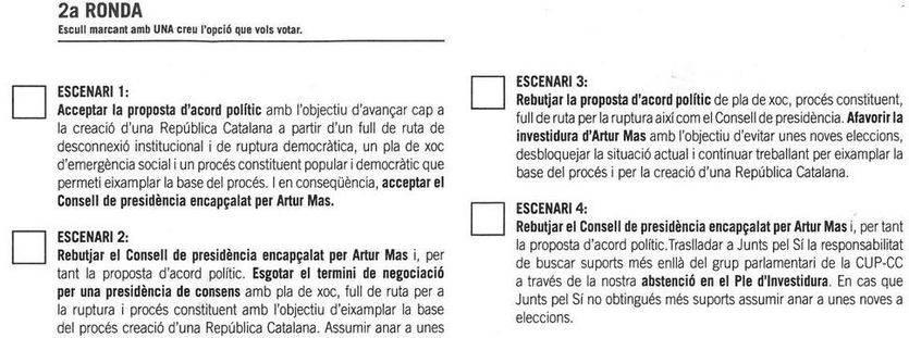 Los cuatro 'escenarios' sometidos a votación en la asamblea de la CUP de este domingo.