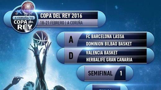 Sorteo de la Copa del Rey de baloncesto: Madrid-Fuenlabrada, Barça-Bilbao, Valencia-Herbalife y Baskonia-Obradoiro, duelos de cuartos