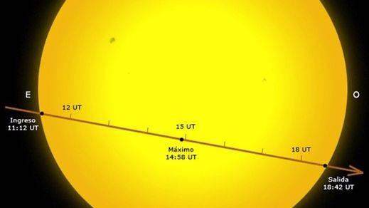 Así fue el tránsito de Mercurio delante del Sol