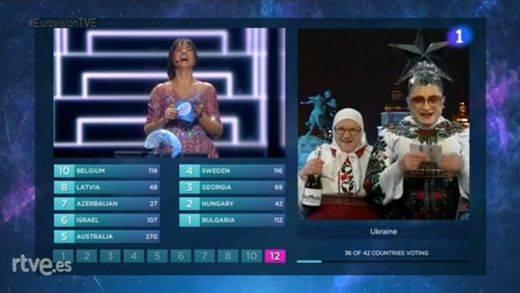 Ucrania gana el Festival de Eurovisión en el último minuto... y España como siempre, en el puesto 22