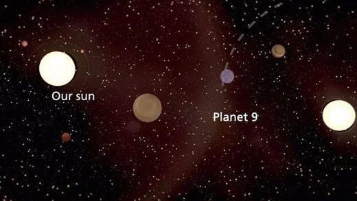 El Sol podría haber robado el Planeta 9 a su estrella original