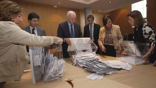 El próximo barómetro del CIS con intención de voto para Galicia y Euskadi... no será del CIS