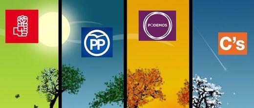 Las 4 estaciones de los 4 principales partidos: así preparan su futuro PP, PSOE, Podemos y C's