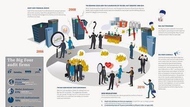 Infografía rescate bancario