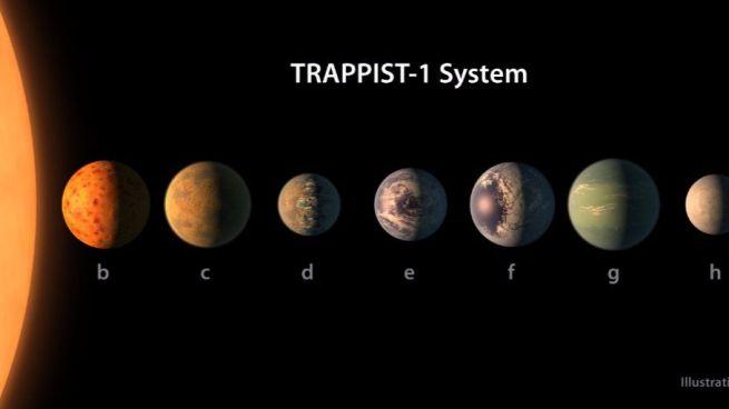 Anuncio histórico de la NASA: hallan un nuevo sistema estelar al que 'mudarnos'