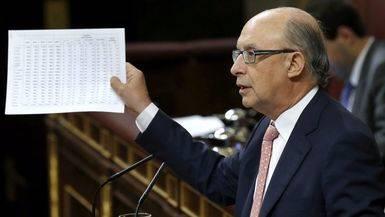 El Gobierno pone fecha a la presentación de los Presupuestos y se muestra optimista en la búsqueda del aval del Congreso