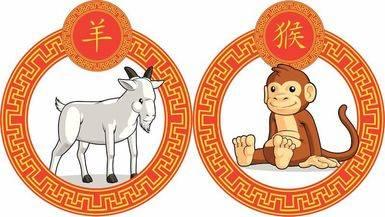 Horóscopo chino: qué animal eres y descubre tus predicciones