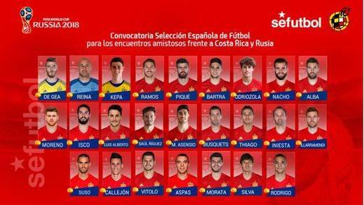 Esta es la lista de convocados para los amistosos ante Costa Rica y Rusia