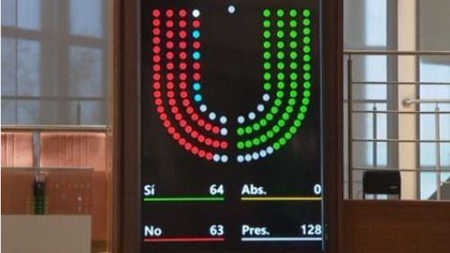 Un error de Cifuentes hace prosperar la enmienda de Podemos a una ley educativa 'popular'