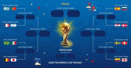 Así quedan los octavos de final del Mundial de Rusia 2018
