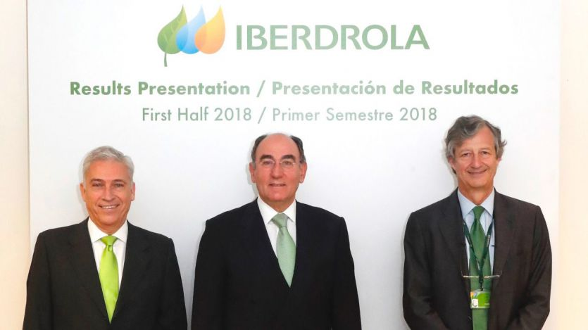 Iberdrola ganó 1.368 millones en el primer semestre de 2018, un 27% más
