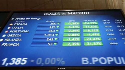 Continúa la hemorragia del Ibex, que cae un -1% hasta los 9.208 puntos