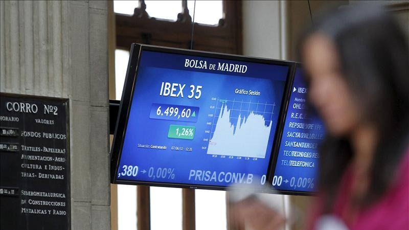 El Ibex suma y sigue: 8 de 8 y camino de recuperar los 9.500 puntos