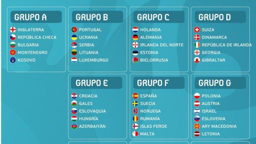 Los rivales de España en la fase de clasificación para la Eurocopa de 2020