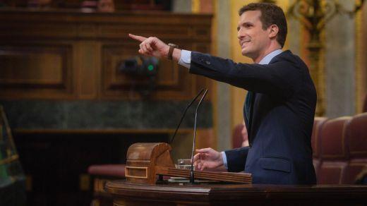 La mayoría absoluta de las derechas regresa a las encuestas electorales: victoria de PP-Cs-Vox