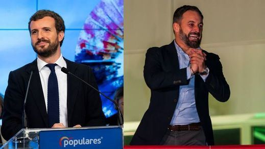 La suma de PP y Vox superaría en escaños a la de PSOE y Unidas Podemos