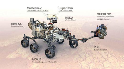 ¿Sabían que el rover Perseverance en Marte usa tecnología española?