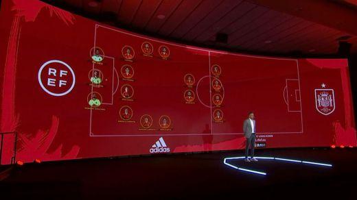 La lista de la Selección para la Eurocopa: Luis Enrique se carga a Sergio Ramos y a todo el Real Madrid