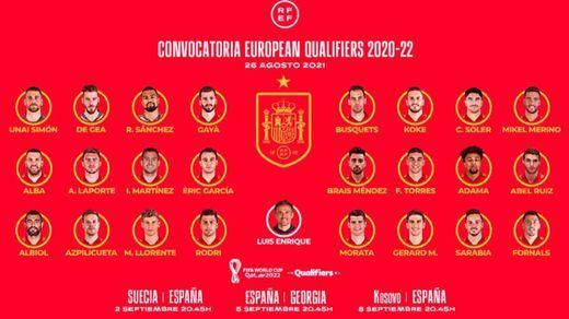 Luis Enrique vuelve a 'olvidarse' del Real Madrid en su lista de clasificación para el Mundial de Qatar