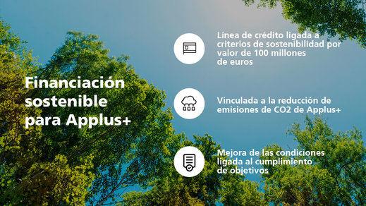 Applus+ y CaixaBank firman una línea de crédito ligada a criterios de sostenibilidad por valor de 100 millones de euros