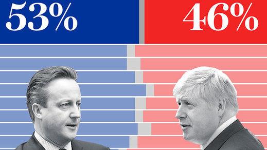 Brexit: el diario 'The Telegraph' pide a sus lectores votar por la salida de la Unión Europea