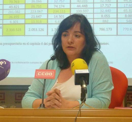 Castilla-La Mancha perdió un 16,97% de presupuesto sanitario en el periodo 2009-2015
