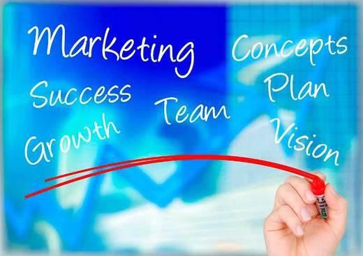 Inbound Marketing como estrategia de crecimiento online para empresas