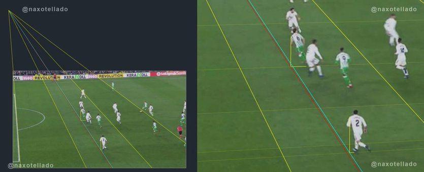 ¿Otro error del VAR contra el Madrid?: polémico gol de Canales