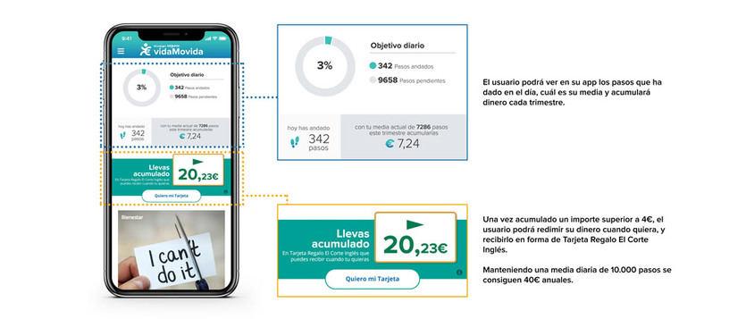 El Corte Inglés lanza vidaMovida, el primer seguro de vida que paga por andar