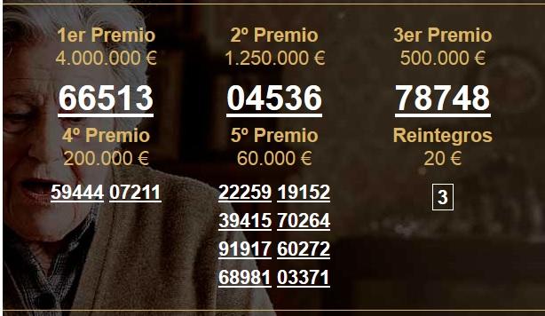 Cuatro décimos vendidos por terminal del 60.272 llevan la suerte al estanco 'Rubén' de Munera (Albacete)