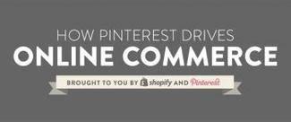Cómo funciona Pinterest en el Comercio Electrónico: la Guía Definitiva
