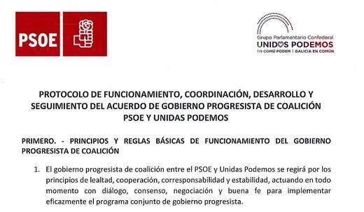 El documento firmado por el PSOE y Podemos sobre el funcionamiento del Gobierno