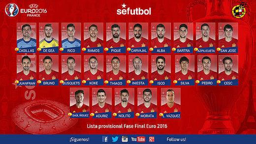 Dos sorpresas para la Eurocopa: Saúl y Lucas Vázquez, y dos ausencias, Costa y Alcácer