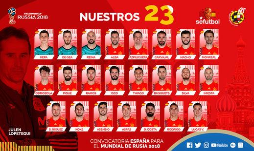 Lopetegui se carga a Morata de su lista para el Mundial de Rusia