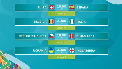 Así quedan los cruces de cuartos de final de la Eurocopa