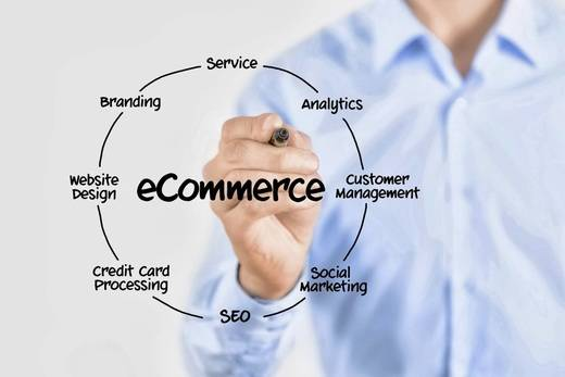 3 Tendencias del e-commerce en el 2016