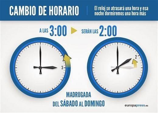 Cambio de hora 24-25 octubre 2015: se retrasa el reloj una hora para el horario de invierno