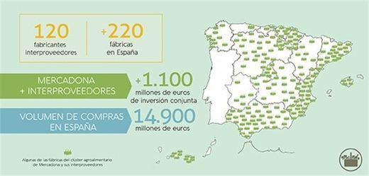 Mercadona desmiente el rumor de que prioriza los productos de fuera de España, una información