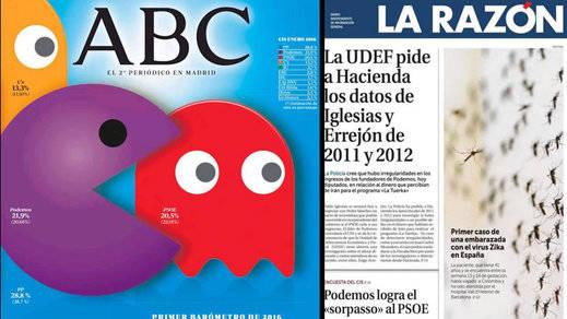 El comecocos de la portada de 'ABC' y el acoso fiscal a Podemos, en los kioscos de hoy