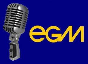 EGM: la 'SER' sigue en caída libre mientras la 'COPE' y 'Onda Cero' se disputan el segundo puesto de las radios más escuchadas del país