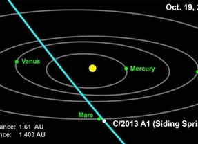 La NASA advierte del riesgo del impacto de un cometa contra Marte en 2014