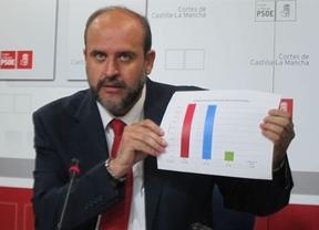 El PSOE pedirá al PP que retire su reforma electoral y
