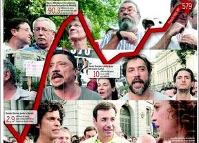 La culpa, de la izquierda: los medios conservadores responsabilizan a las protestas de la mala imagen económica