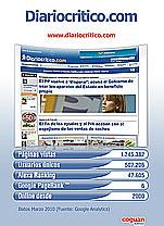 El Cuarteto de la Publicidad Online Española 2011 de Coguan