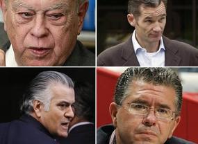 Baja la preocupación por la corrupción, a pesar de los nuevos escándalos políticos