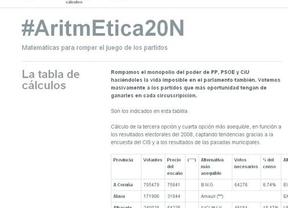 #AritmEtica20N usa Internet para acabar con el 'monopolio PP, PSOE, CiU'